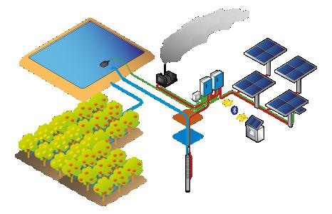 ilustrasi pemasangan sistem pompa air tenaga surya Lorentz PSk2